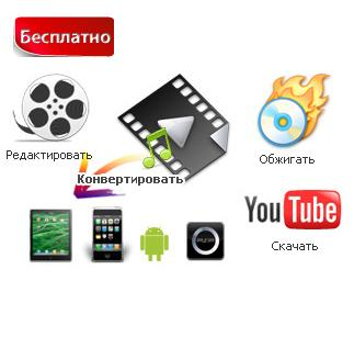 Any Video Converter Free 5.0.5